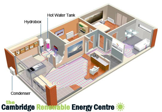Daikin Altherma Air To Water Heat Pump The Cambridge